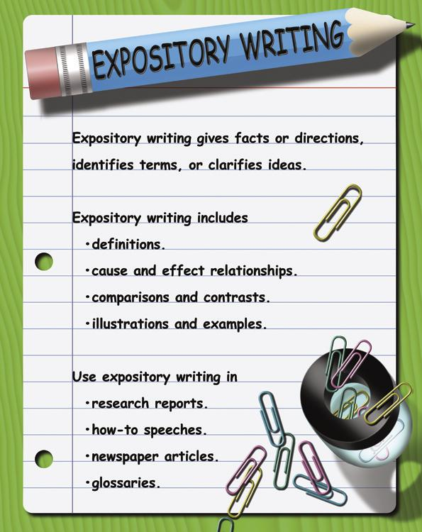4 types of writing examples