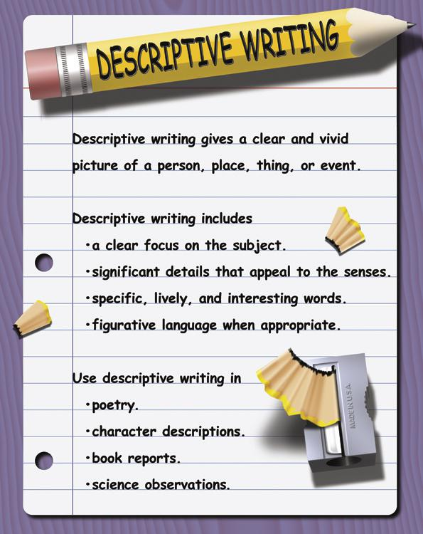 4 Types Of Writing Poster Set
