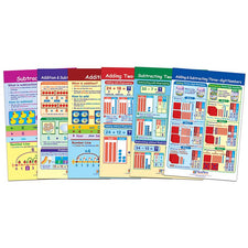 Addition & Subtraction Number Sense Bulletin Board Set, 6 Laminated Charts