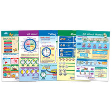 Time and Money Bulletin Board Set, 5 Laminated Charts