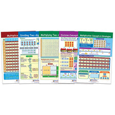 Multiplication and Division Bulletin Board Set, 5 Laminated Charts
