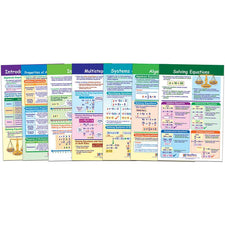 New Path Learning Algebra Skills Bulletin Board Set, 7 Laminated Charts