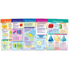 Perimeter, Circumference, Area & Volume Bulletin Board Set, 5 Laminated Charts