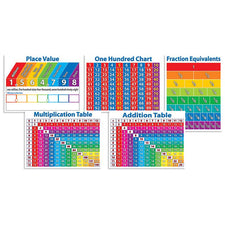 Primary Math Charts