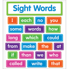 Sight Words: Bulletin Board Set