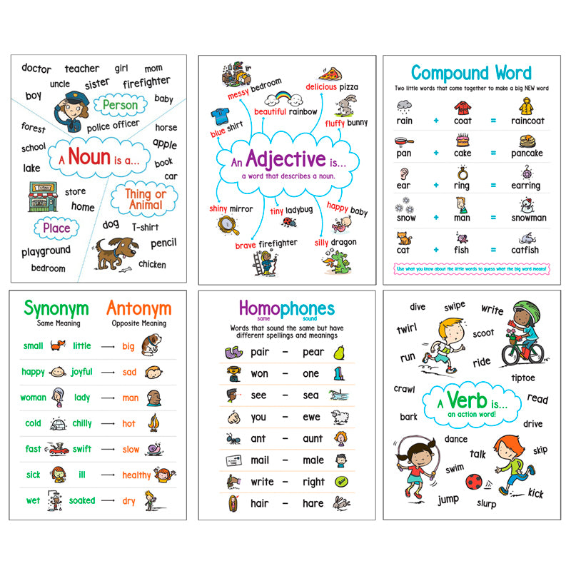 Anchor Chart: Language Arts (6-Chart Set)