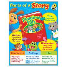 Parts of a Story Playtime Pals™ Learning Chart