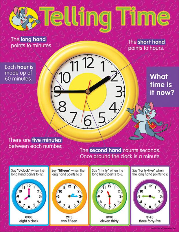 Telling Time Learning Chart