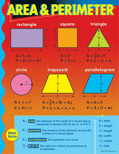 Area & Perimeter Learning Chart