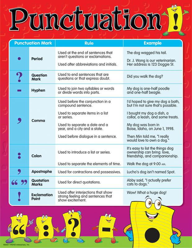 Punctuation Learning Chart