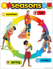 Seasons Learning Chart