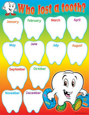 Who Lost a Tooth? Learning Chart
