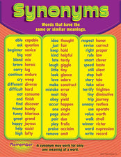 Synonyms Learning Chart