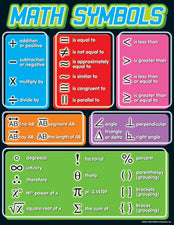 Math Symbols Learning Chart