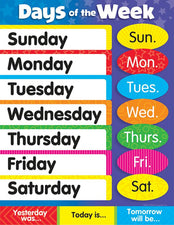 Days of the Week (Stars) Learning Chart