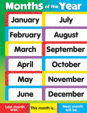 Months of the Year (Stars) Learning Chart