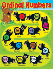 Ordinal Numbers (Bears) Learning Chart