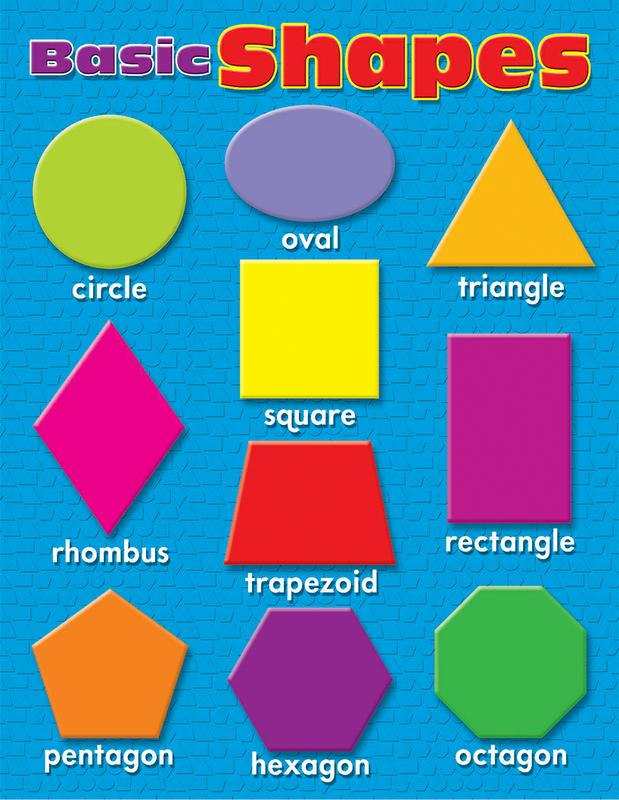 Basic Shapes Learning Chart