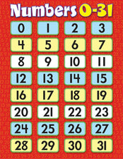 Numbers 0-31 Learning Chart