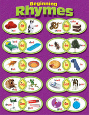 Beginning Rhymes Learning Chart