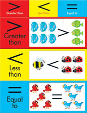 Greater than, Less than, Equal to Learning Chart