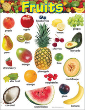 Fruits Learning Chart