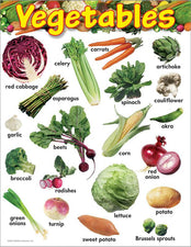 Vegetables Learning Chart