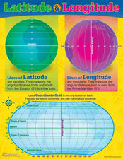 Latitude and Longitude Learning Chart