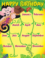 Monkey and Geckos Birthday Learning Chart