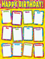 Razzle-Dazzle Birthday Learning Chart