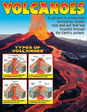 Volcanoes Learning Chart