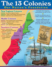 13 Colonies Learning Chart