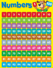 Numbers 1-100 (Happy Hound) Learning Chart
