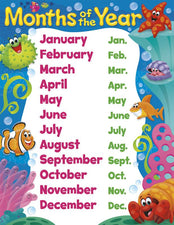 Months of the Year Sea Buddies™ Learning Chart