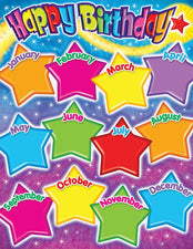 Happy Birthday (Gumdrop Stars) Learning Chart