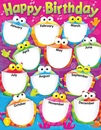 Trend Enterprises Happy Birthday Frog TasticR Learning Chart