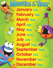 Months of the Year (Frog-tastic!®) Learning Chart
