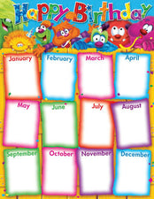 Happy Birthday (Furry Friends®) Learning Chart