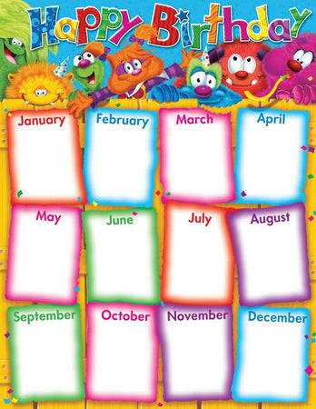 Trend Enterprises Happy Birthday Furry FriendsR Learning Chart