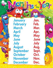 Months of the Year (Furry Friends®) Learning Chart