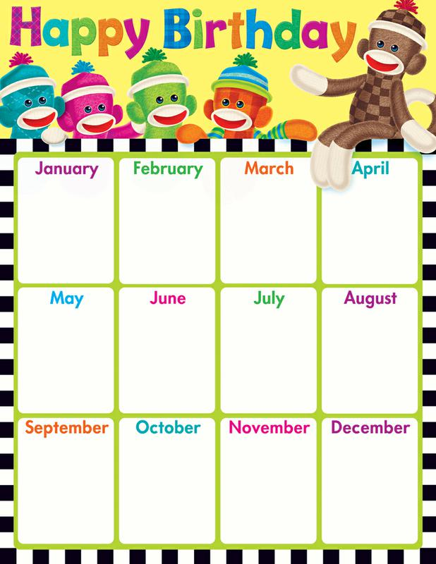 Birthday (Sock Monkeys) Learning Chart
