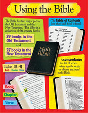 Using the Bible Learning Chart
