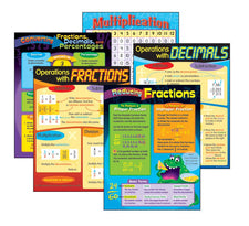 Operations with Fractions & Decimals Learning Charts Combo Pack