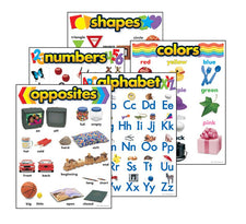 Kindergarten Basic Skills Learning Charts Combo Pack