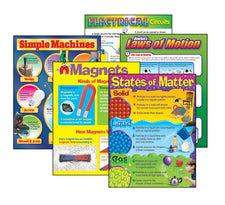 Physical Science Learning Charts Combo Pack