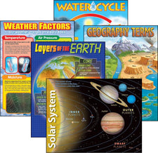 Earth Science Learning Charts Combo Pack