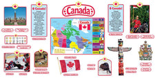 Canadian Symbols (ENG/FR) Bulletin Board Set