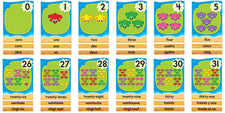 Lily Pad Counting Line 0-31 (ENG/SP/FR) Bulletin Board Set