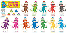 Sock Monkeys Numbers 0-120 Bulletin Board Set