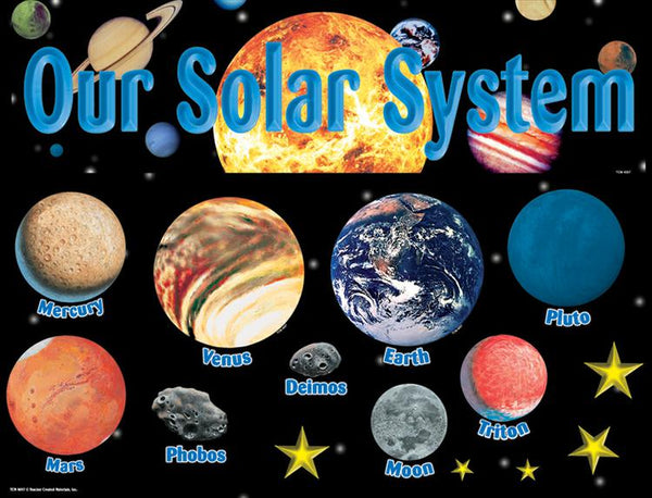 6th Grade Science Classroom Decorations ~ Bulletin board set solar system tcr supplyme